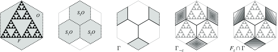 A Sierpinski gasket tiling alternative to the one from Fig.