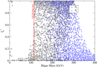 Reduction factor of the Higgs boson signal with respect to the SM. The LEP SM Higgs mass bound for