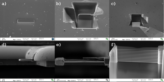 SEM images of the preparation of a thin transverse section of a coating stack through FIB etching: a) chemical-vapor deposition of a 1