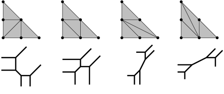 The four types of (non-degenerated) tropical plane conics
