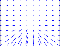 : Illustrated above are the dominant flow vectors corresponding to scene-flow given the corresponding ego-motion. While this module is not currently used in the ego-motion estimation, we expect it to be critical in outlier rejection.