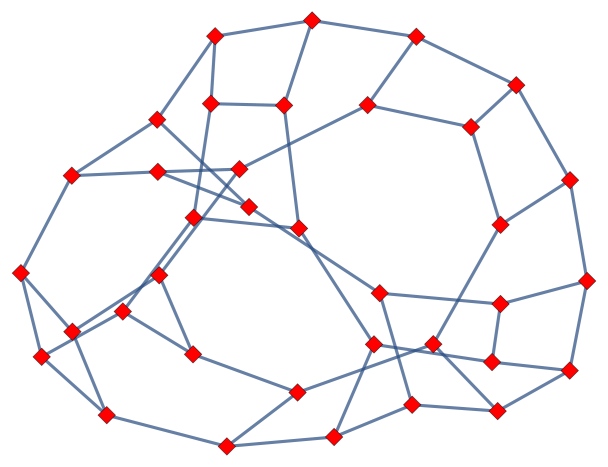 Here the diamonds denote spins and the edges denote antiferromagnetic couplings with strength