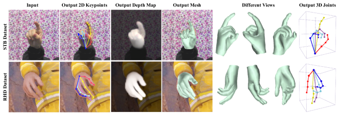 We introduce a multi-stage bisected network, BiHand, for single RGB image hand mesh recovery. BiHand progressively converts RGB image to 2D geometry (2D keypoints and silhouette), then to 3D structure (3D joints and depth map), and finally to a full hand mesh in a single forward pass.
