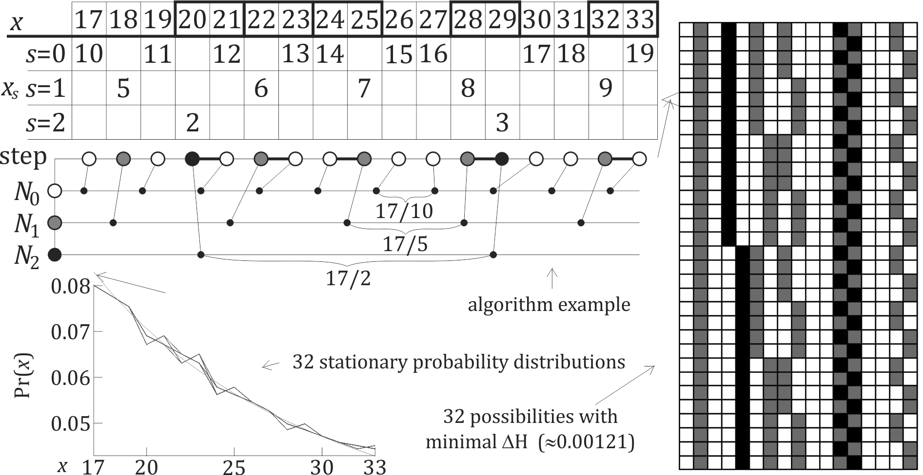 Left from top: precise algorithm initialization for