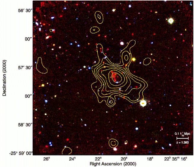A newly discovered massive evolved X-ray luminous galaxy cluster at