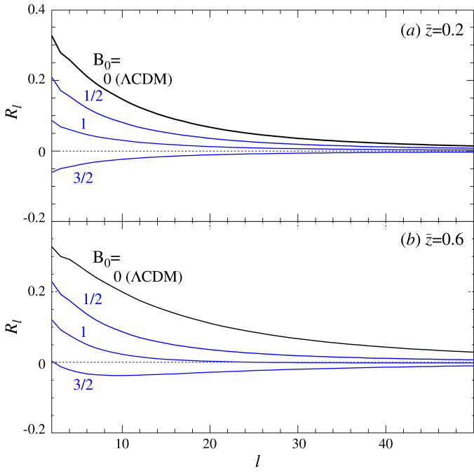 Cross correlation coefficient between the CMB and galaxies in the