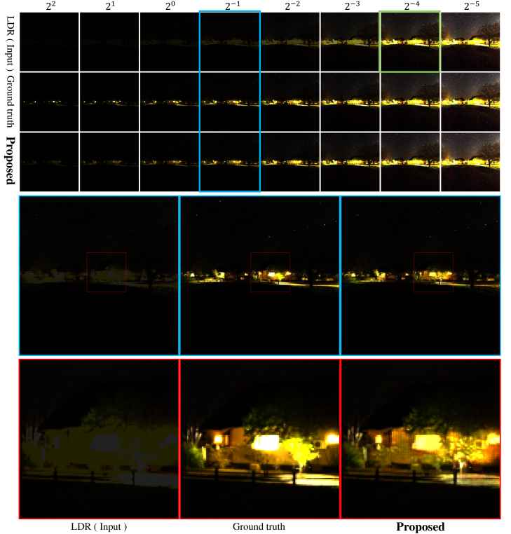 'Satara night.' The proposed method recovers the intensities of not only the light sources but also non-illuminating objects such as trees and houses around the light sources.