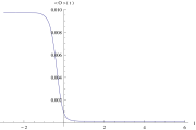 A typical response under a continuous but fast change of