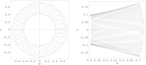 Trajectory of monopole motion in a static electric dipole field (with charges at
