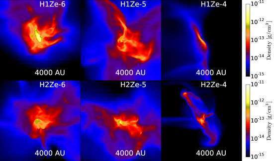 Average gas density along x-axis for the central 4000 AU of a halo. Each row represents a halo (halo 1 on top and halo 2 on bottom) and each column represent metallicity (increasing from left to right).