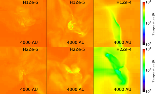 Average temperature weighted by the gas density along x-axis for the central 4000 AU of a halo. Each row represents a halo (halo 1 on top and halo 2 on bottom) and each column represent metallicity (increasing from left to right).
