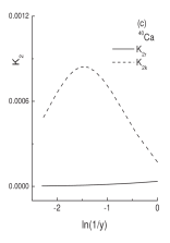 The two-body Kullback-Leibler relative entropy both in coordinate- and momentum-space, in nuclei (a)