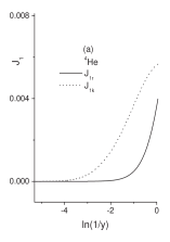 The one-body Jensen-Shannon divergence entropy both in coordinate- and momentum-space, in nuclei (a)