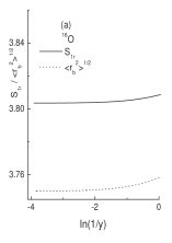 The mean-square radius and the Shannon information entropy
