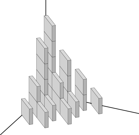 A 3d partition and its diagonal slices