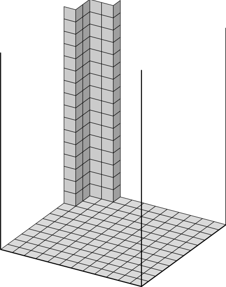 The container for skew 3d partitions