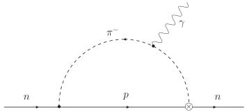 Chirally enhanced contribution to the neutron EDM..