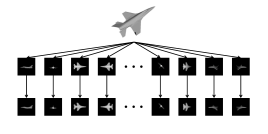 A specific illustration of our method to reconstruct 2D images. Note that the first row displays the original depth images in gray-scale of the 3D shape, while the second row shows the reconstructed ones corresponding to the images of the first row. And the black dots indicates those extracted from other different views.