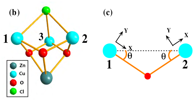 (color online) (a) The kagome lattice with three different sites