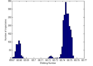 Probability distribution for the fluctuations based on the