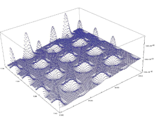 An illustration of potentials with regularly placed bumps (left panel) and random bumps (right panel). The size of bumps in the actual calculations are much smaller.