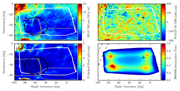 observing region and scan profile. All four panels show the same portion of the sky, in equatorial coordinates, smoothed with a 30' beam. The southern Galactic pole (black