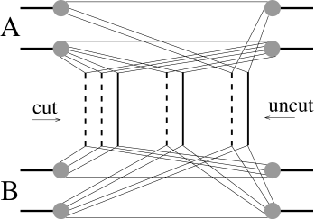 Nucleus-nucleus collisions: A contribution to the squared amplitude.