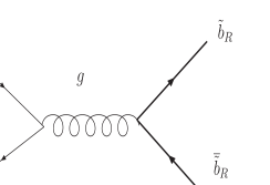 Dominant channels for pair production of