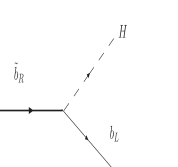 The four decay channels of
