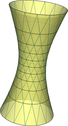 Left: A one-sheeted hyperboloid contains both a line and a circle through each point. To find all surfaces with this property (Theorem