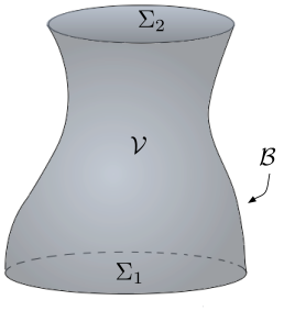 Region over which a field theory is defined.