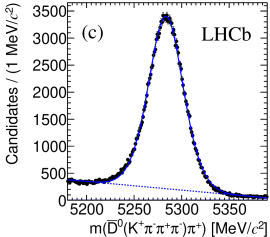 Invariant mass spectra of the final