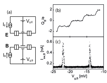 (a) Schematic of the measurement showing SCPT electrometer (