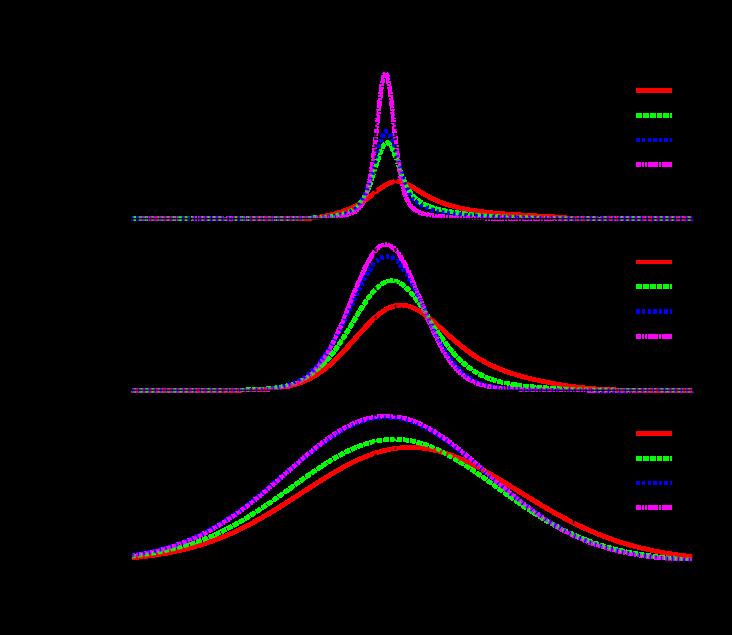 Photoemission signal [Eq.(