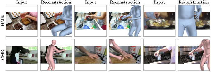 We present a simple but highly effective framework for adapting human pose estimation methods to highly truncated settings that requires no additional pose annotation. We evaluate the approach on HMR