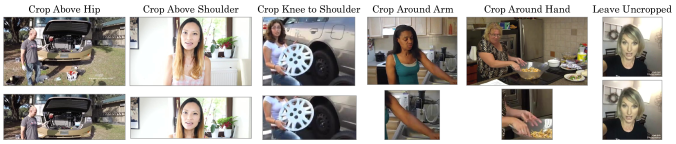 Training and cropped testing use keypoints to crop images to target visibility specifications. Examples of each crop specification we use are pictured. Some images are left uncropped, and sometimes predefined crops do not further crop images (right).
