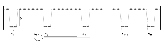 Cartoon representation of the QATS light curve model. Refer to the text in §
