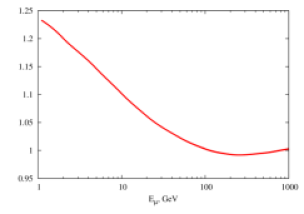 Left: The ratio of muon ranges calculated using full energy dependence for