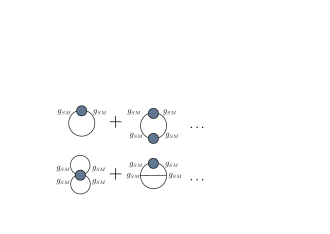 Power counting for the Higgs potential.