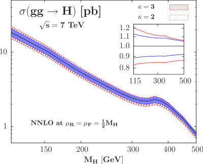 The scale uncertainty band of