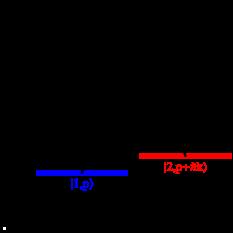 (Color online) Figure