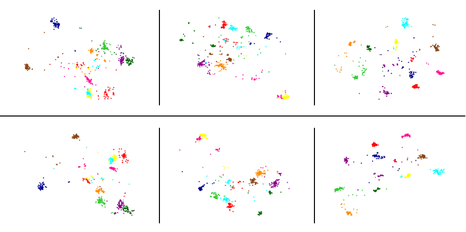 Visualization of 10 sampled classes from Cars196 test dataset when trained without MPN (upper row) and with MPN (lowe row).