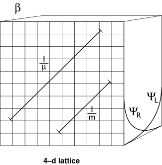 Dimensional reduction in slab geometry: The gluonic correlation length
