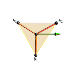 Section of a honeycomb lattice (shaded in yellow). Ir sites (black) are connected by bonds (orange). The green arrow is the the