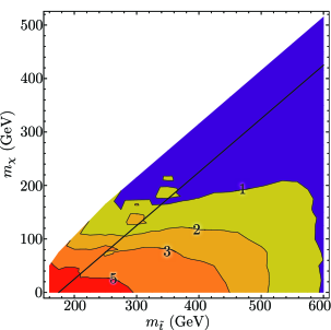 Expected sensitivity, in standard deviations, for the hadronic