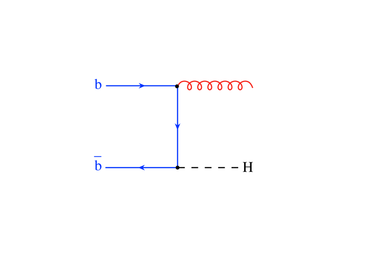 Lowest order diagrams contributing to (a)