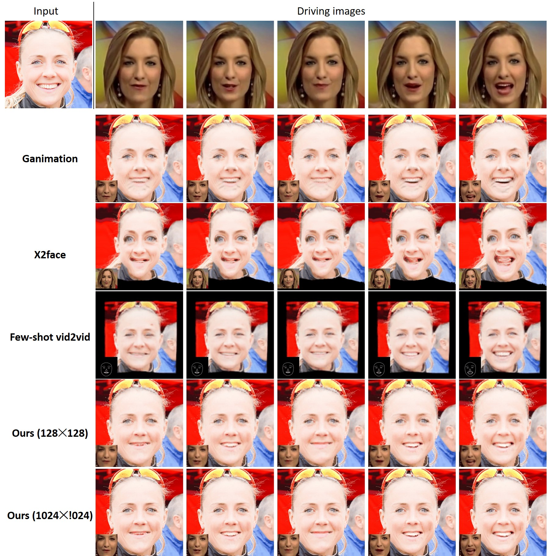 Comparison against the state-of-the-arts for example-based facial animation. All results are generated with the same input image-video pair and resized to 1024