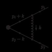 One-loop vertex-correction diagram.