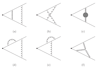 Two-loop vertex-correction diagrams for the cusp anomalous dimension.