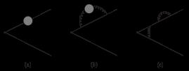 Two-loop top-quark self-energy graphs.